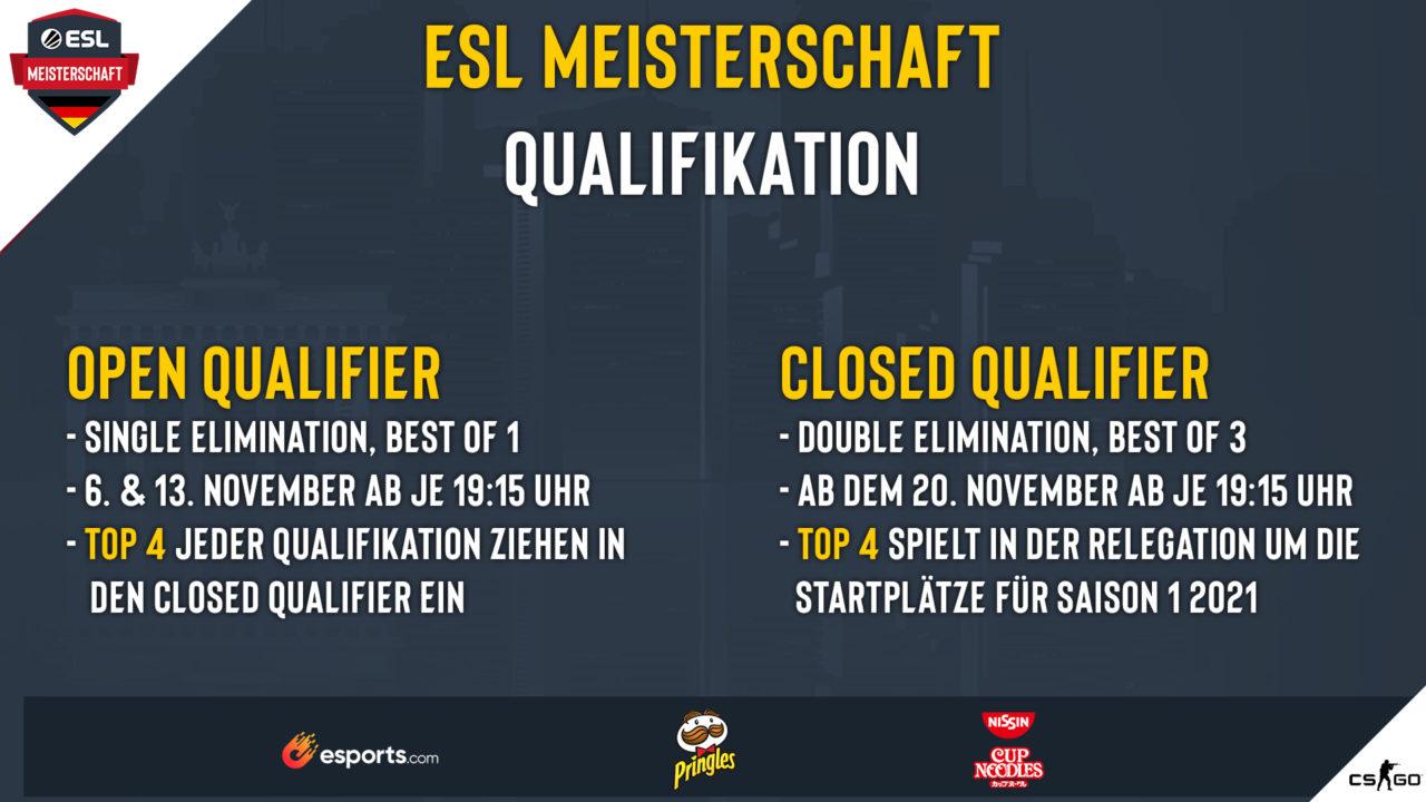 Die offene Qualifikation zur ESL Meisterschaft 2021