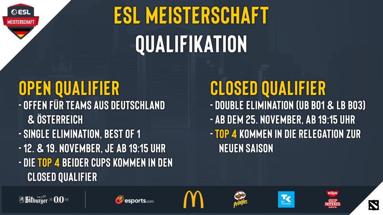 Spielt euch in die Dota 2 ESL Meisterschaft 2021