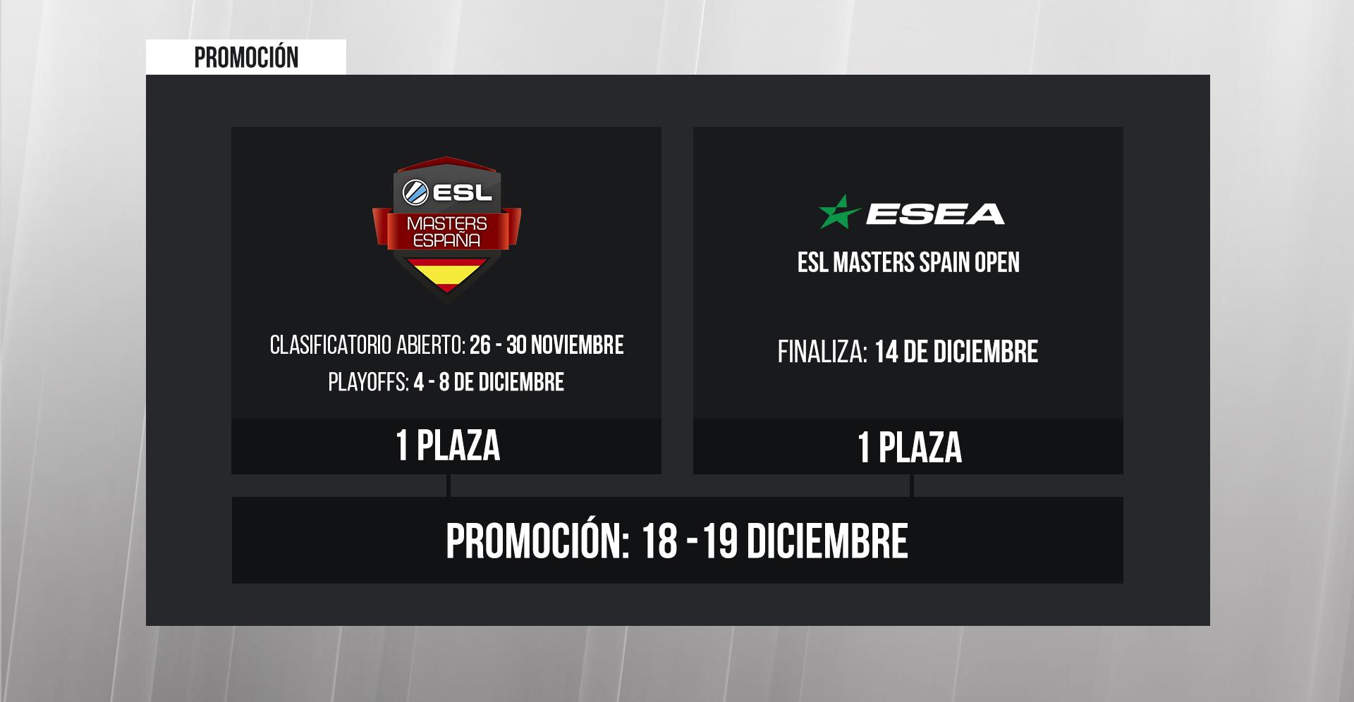 Fase de Promoción - ESL Masters CS:GO T2