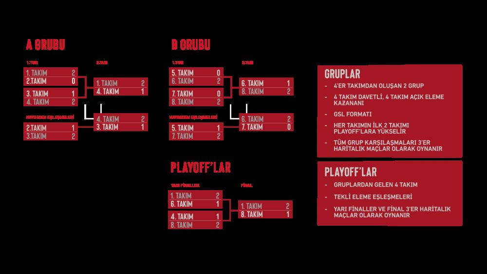Görsel 3: INTEL ESL Türkiye CSGO Şampiyonası Başlıyor - Espor Haberleri - Pilli Oyun