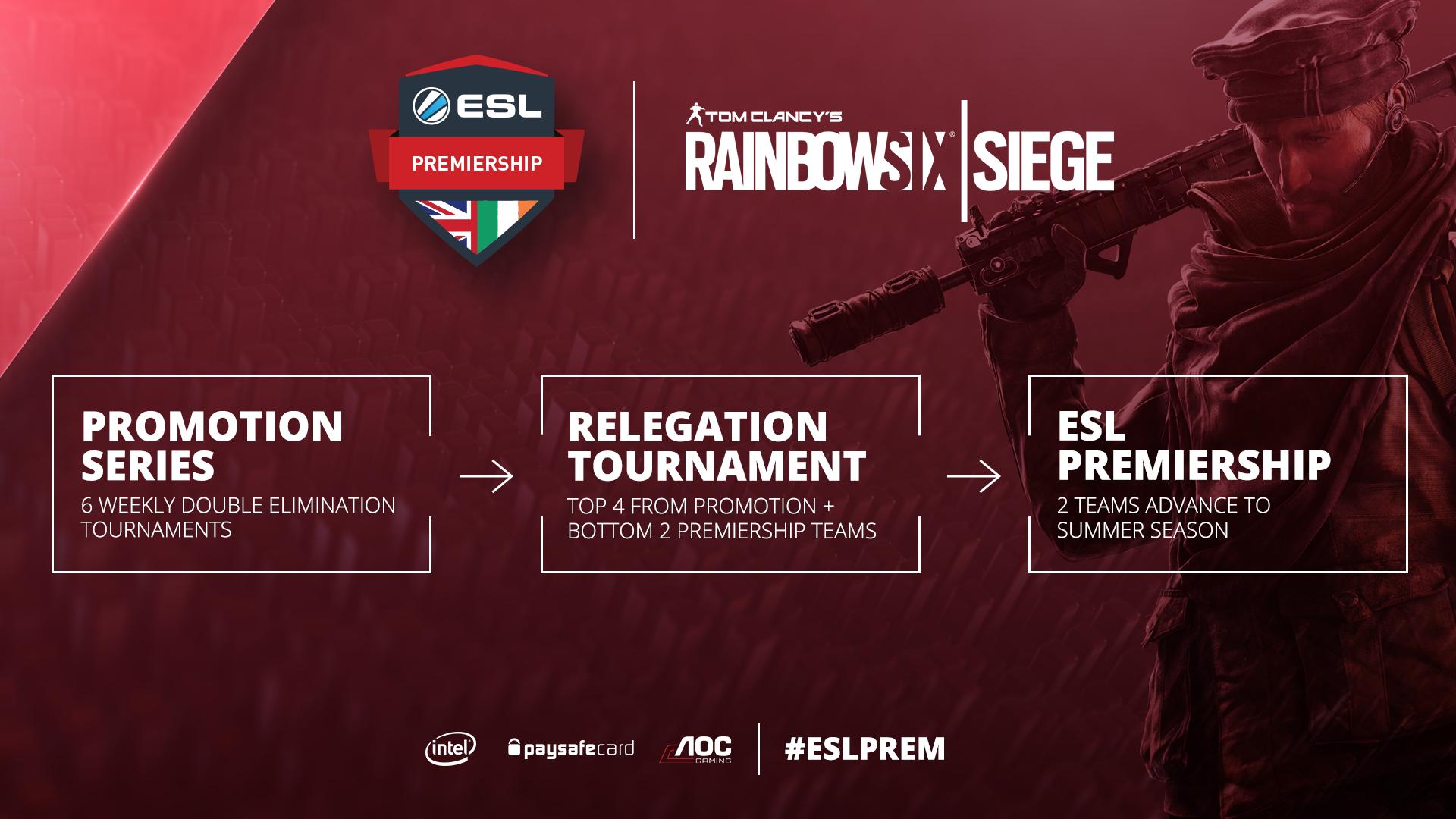 Introducing: ESL Premiership Rainbow Six Siege Promotion Series